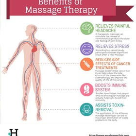 massage therapy toronto / Tags / janet wilson